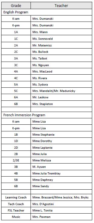 staff list